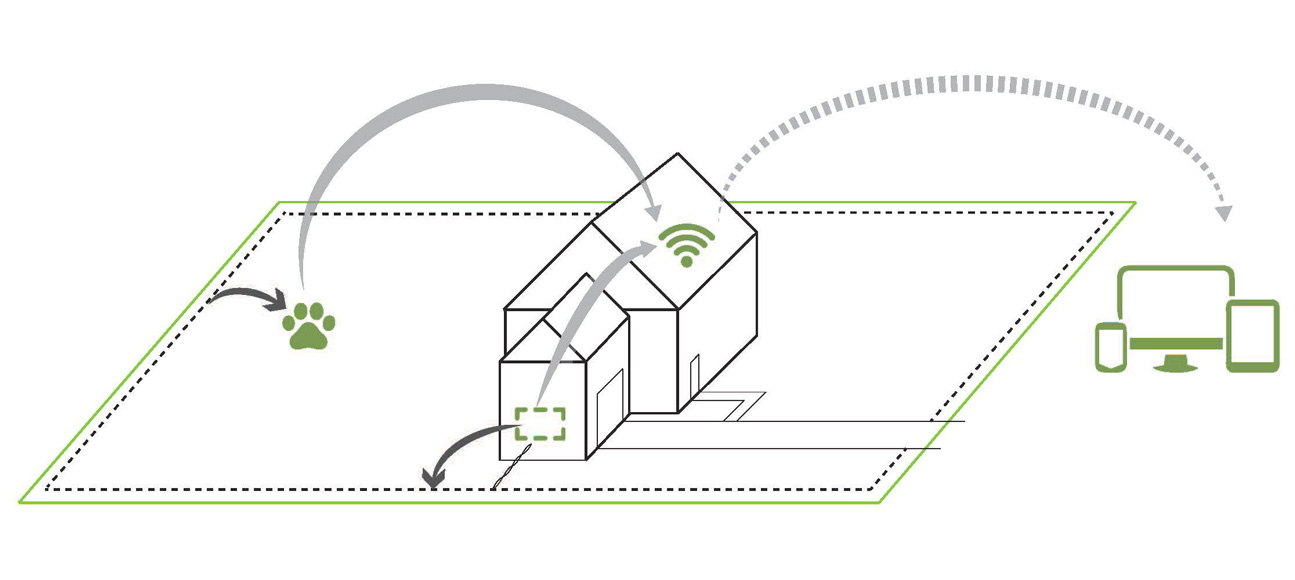 illustration to show the wifi for new dog fence system